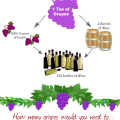 Some Fun and Interesting Facts About Wine